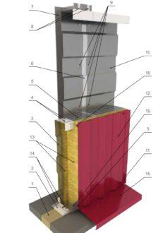 Стеновая конструкция СППС: Север, Арктика