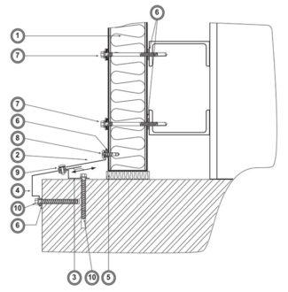 Универсальный цоколь (Ф1)