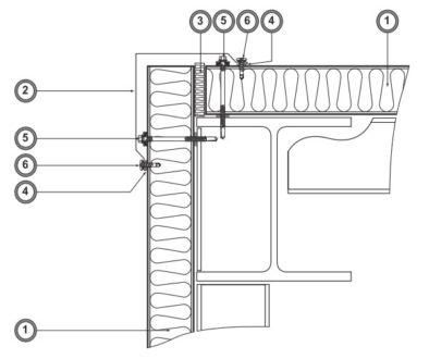 Угловой стык сэндвич панелей (Ф8)